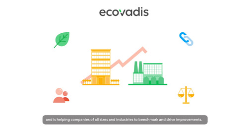 EcoVadis Ratings Solution Overview_30s_EN_SUB