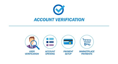 Envestnet | Yodlee Account Verification