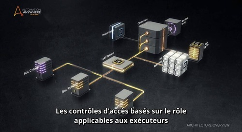 Infrastructure (AA architecture) - French (Canada)
