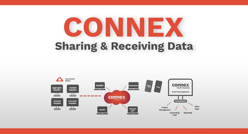 CONNEX - Sharing and Receiving eTicket data
