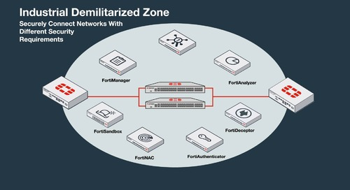 Securing OT: Integrated Architecture