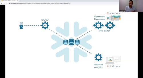 Webinar - Synchrony Financial: Snowflake, Tableau, and Accenture