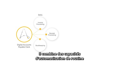 What is a Digital Worker__fr-FR