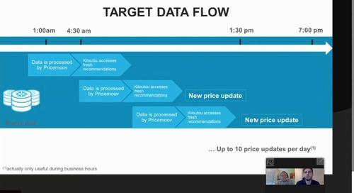 Comment les équipes Data de Pricemoov et de Kiloutou opèrent des millions de données sans les déplacer, en toute sécurité, grâce au partage