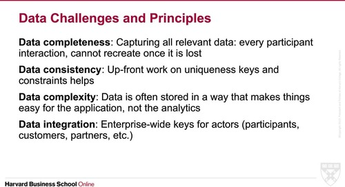 Webinar - Harvard Business School Online - Data Modernization with Snowflake