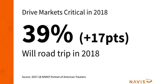 Webinar Clip: Road trip travel trends for 2018