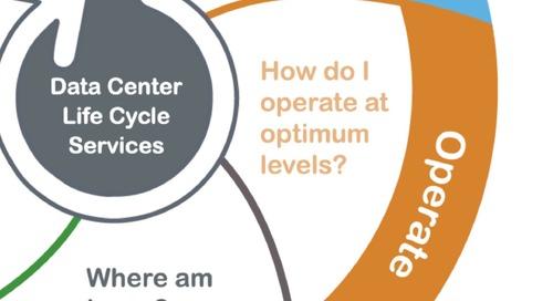 DCSP Explainer Lifecycle