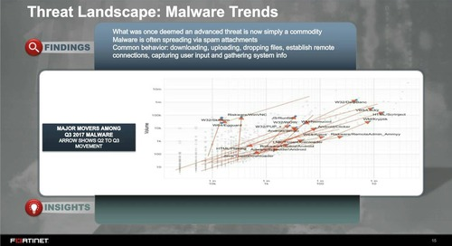 Avoid Security Landmines & Their Million Dollar Consequences – Valuable Lessons from the Quarterly Threat Landscape Report