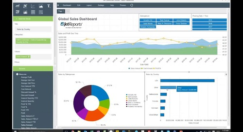 Business Intelligence for Microsoft Dynamics AX
