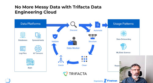Mastering Your Data-Driven Approach to Marketing Efficiency