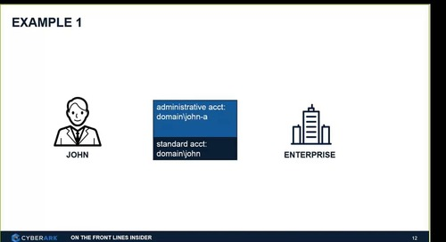 ESAE Environments and Understanding Red Forest with CyberArk