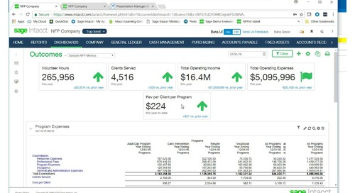 Financial Reporting: Is Your Nonprofit Seeing the Full Picture