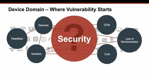 Securing your No.1 Vulnerabilities Webinar Series - Securing the #1 unprotected device – IOT