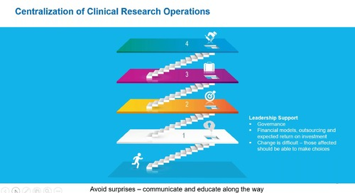 Centralizing Research Operations - Best Practices From Those Who Have Been There