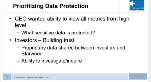 Building Trust in Salesforce Through Data Protection & Governance
