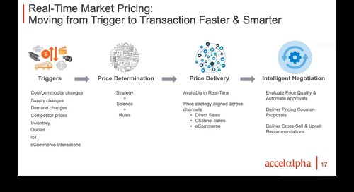 [Zilliant + Accelalpha] Adapting to the New Digital Normal: Next Generation B2B Pricing and Sales Strategies