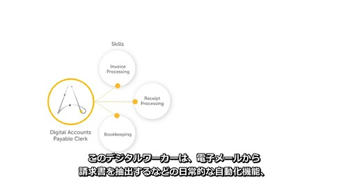 What is a Digital Worker__ja-JP