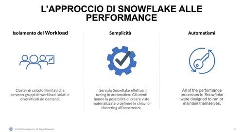 Webinar - Esplorando il Data Cloud - Italiano