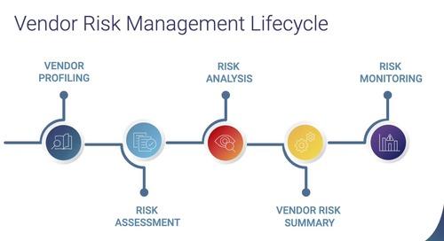 SAI360 for Vendor Risk Management (VRM)   Software Demo