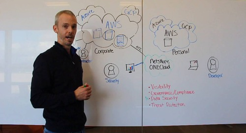 Smart Cloud Sessions: Protecting sensitive data in Public Cloud Infrastructure