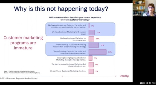 What is not happening in customer marketing today?