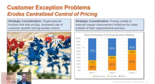 Finding & Fixing Margin Leakage in Customer-Specific Pricing