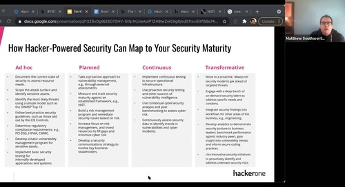 The State of Vulnerability Management Maturity - NA