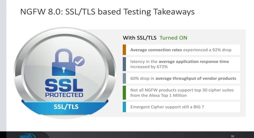 NSS Labs and Fortinet Sweeping the SSL Performance for Cloud Access NGFW