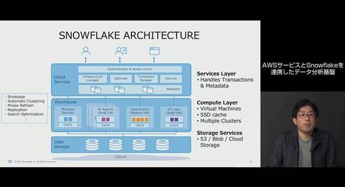 AWSサービスとSnowflakeを連携したデータ分析基盤