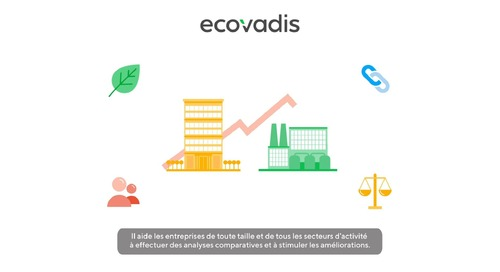 FR_EcoVadis Ratings Solution Overview