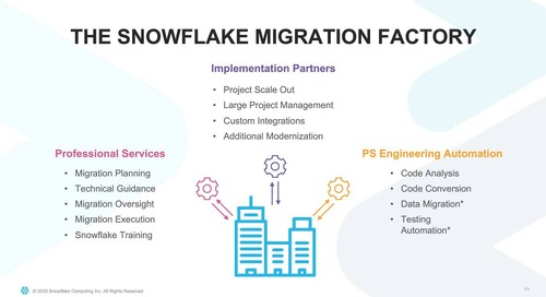 Webinar - Migrating to Snowflake Using Professional Services