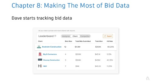 10 Tips to Win More Bids in 2021