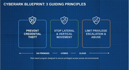 CyberArk Blueprint for PAM Success - Intro to Guiding Principles
