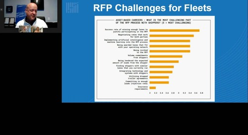 The Future of RFPs: The Key to Unlocking Greater Efficiency and Profitability