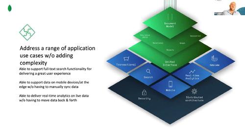 Accelerate Digital Transformation Through Data Domains