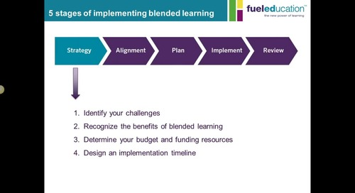 5 Steps to Blended Learning Success: Step 1, Strategy