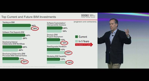 Steve Jones of Dodge Data & Analytics Discusses the Impact New Technologies Have on All Global Industries