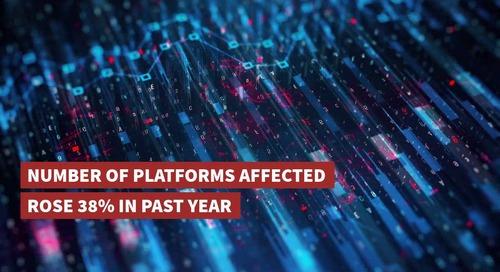 Fortinet's Q3 2018 Threat Landscape Report