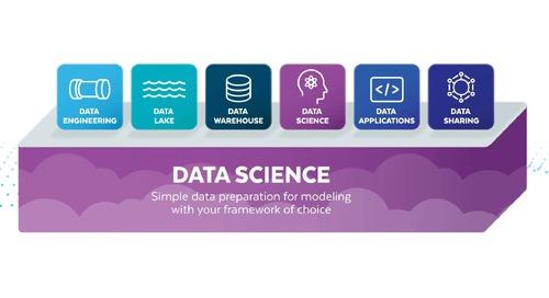 Data Science on Snowflake