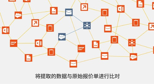 Automation Anywhere Discovery Bot Introduction_zh-CN