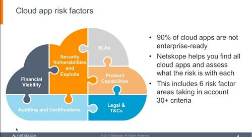Discovering All Cloud Apps and Assessing Risk