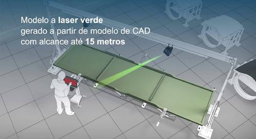 Verificação visual com tecnologia de projeção a laser