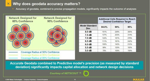 Future-proof your networks with next-gen 3D geodata