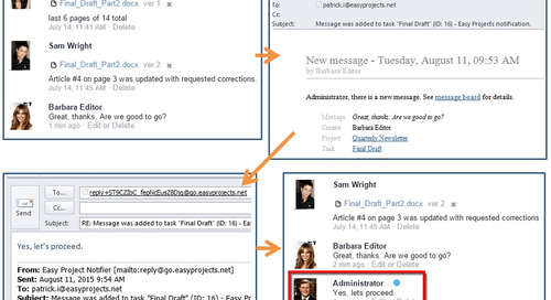 Easy Projects Update: Posting messages by Email