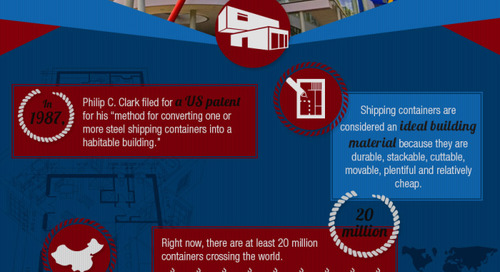 Infographic – The Shipping Container Revolution