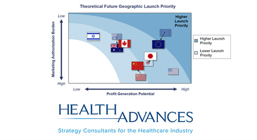 Medtech Geographic Launch Sequences Warrant Reevaluation