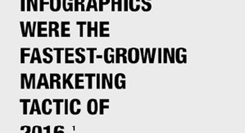 The Ins and Outs of Awesome Infographics [Infographic]