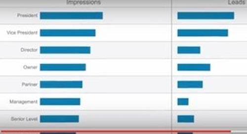 #SocialSkim: YouTube TV Is Here, LinkedIn Optimizes Lead Gen: 11 Stories This Week