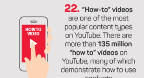 40 Video Stats You Should Know If You Work in E-Commerce [Infographic]