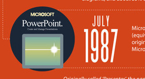 Happy 30th Birthday, PowerPoint! A Look at the History of the Presentation Powerhouse [Infographic]